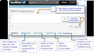 Tweet Buttons