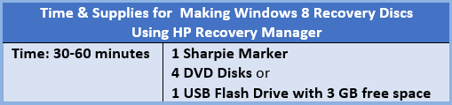 supplies for win 8 recovery mgr